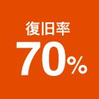 復旧率 70%